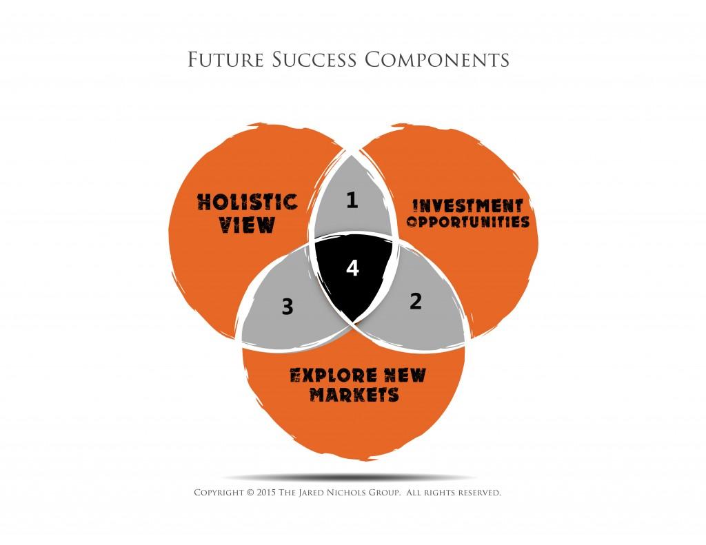 Nichols-150326-Q2-Future Success Components