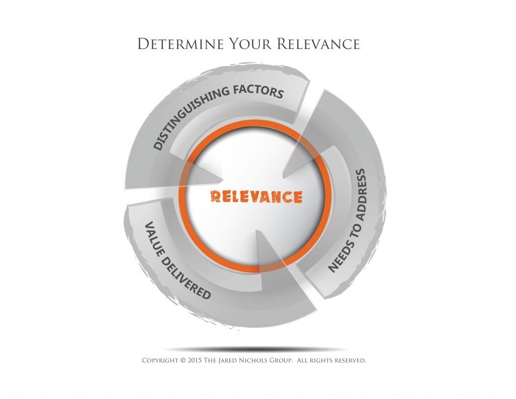 Nichols-150402-Q2-Determine Your Relevance