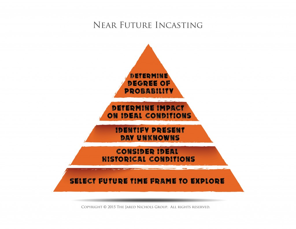 Nichols-150812-Q1-Near-Future-Incasting